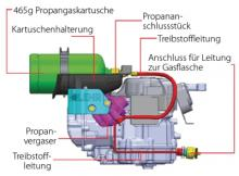 Aufbau Motor